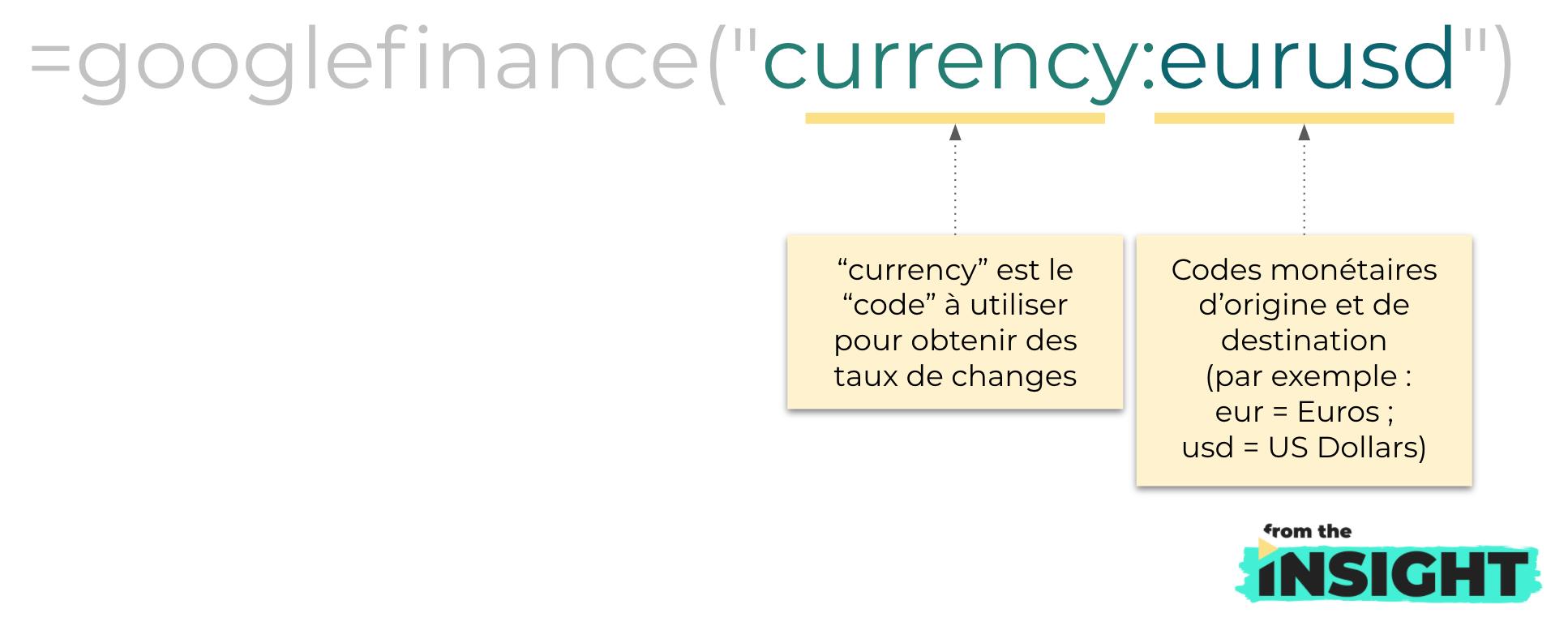 fonction Google Sheet : googlefinance