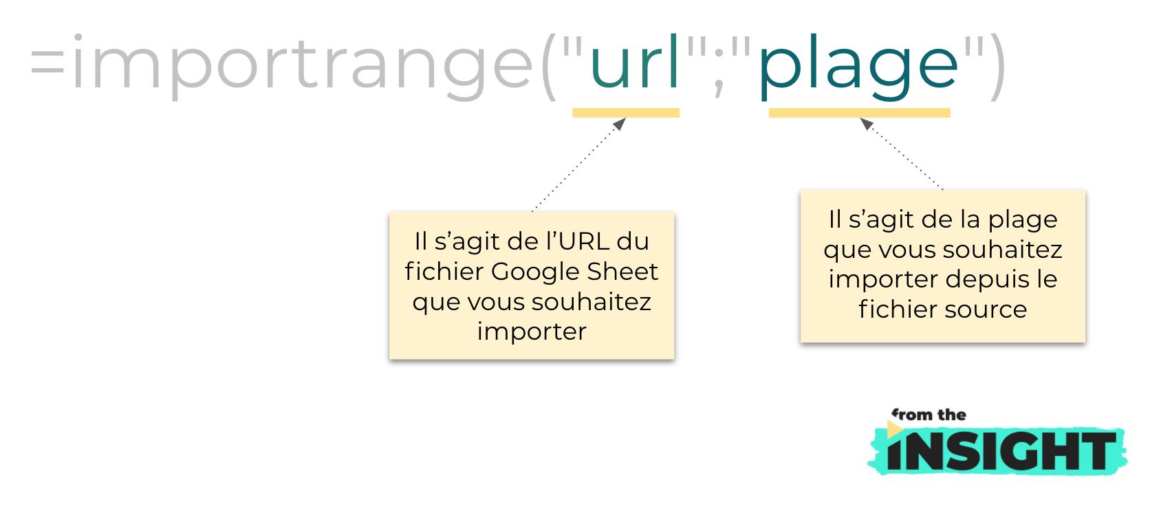 fonction Google Sheet : importrange